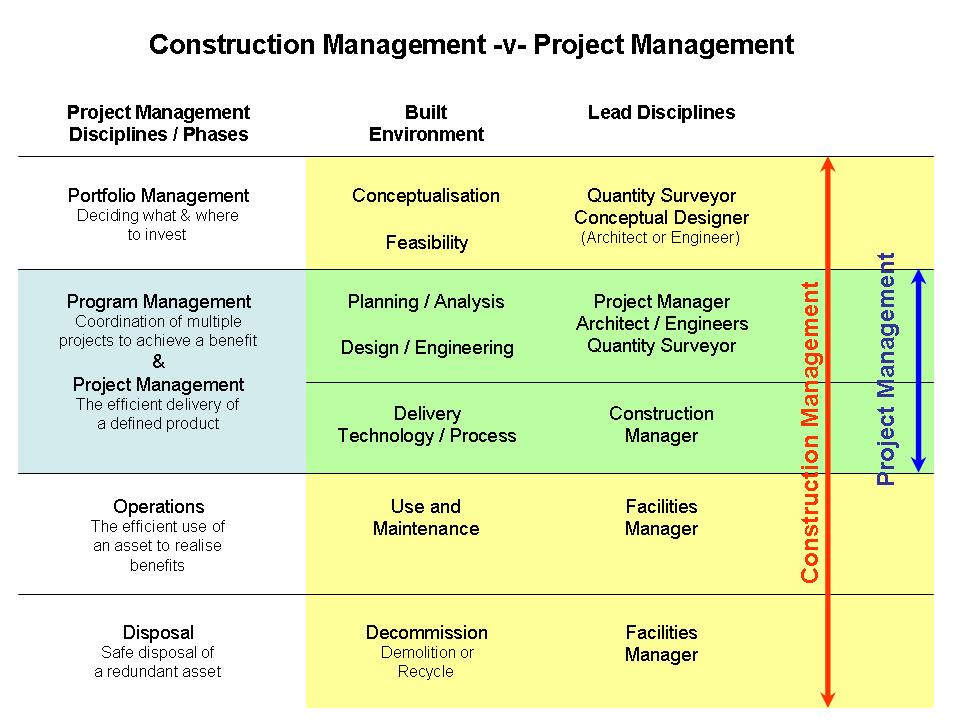 the implementation of change management in maxis information technology essay Too often, implementing enterprise-wide information technology neglects the human factor thus author demonstrates that attention to organization development and change management in it implementation has resulted in a positive impact on productivity, job satisfaction, and other work attitudes, in .