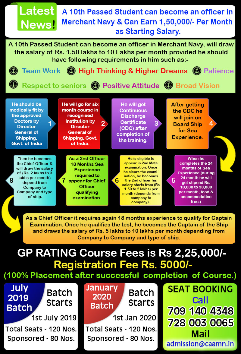 GP Rating course fees, gp rating course admission
