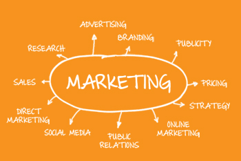 houston marketing agencies
