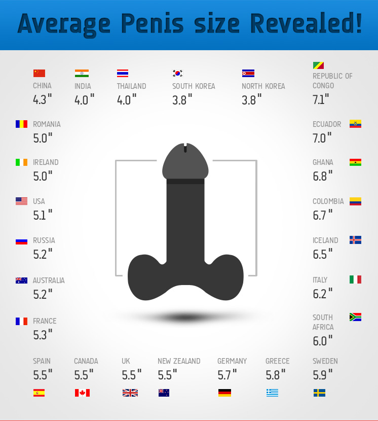 Average Ass Size 31