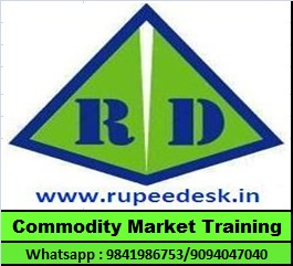 Commodity Market Training - Share Market Training