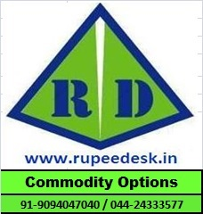 Free Commodity Options Tips