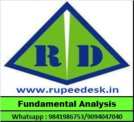 Fundamental Analysis - share Market Training