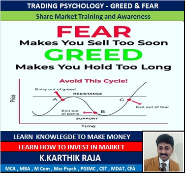 K Karthik Raja Share Market Training
