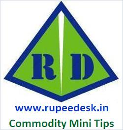 MCX Commodity Mini Contract Tips