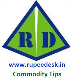 Free Mcx Commodity Calls