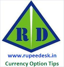 Currency Options Tips