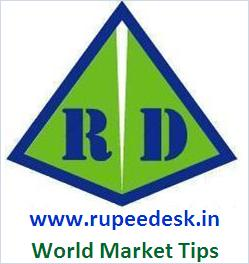 World Market Levels : rupeedesk