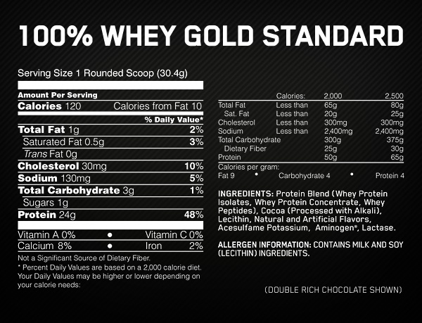 100% OPTIMUM NUTRITION GOLD STANDARD WHEY SPECIFIATIONS